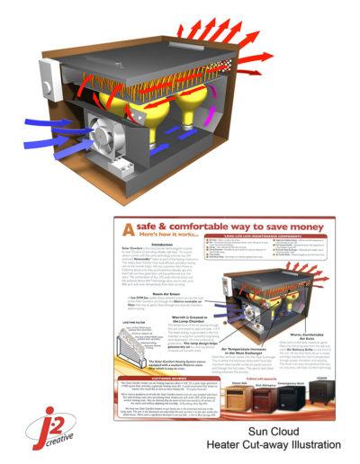 Sun Cloud Heater